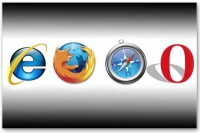 Как определить браузер пользователя с помощью jQuery